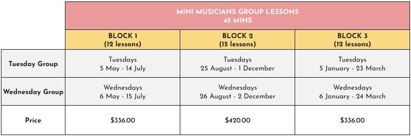 Mini Musicians Group Piano Fees (Piano with Po)